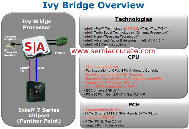 intel_ivy_bridge_pcie3.jpg
