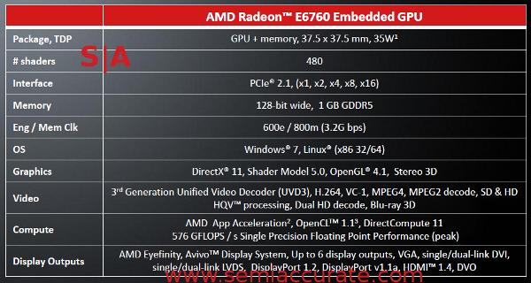 AMD_E6760_Specs