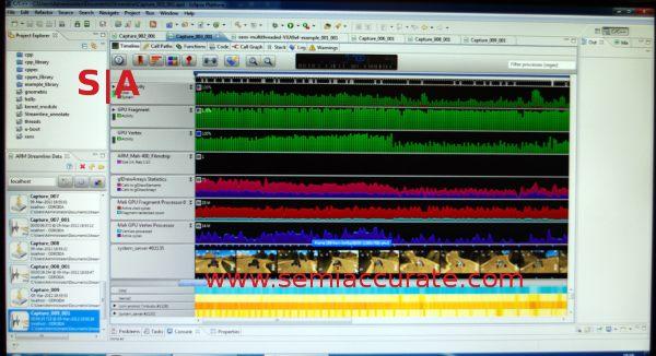 ARM DS5 System Analyzer
