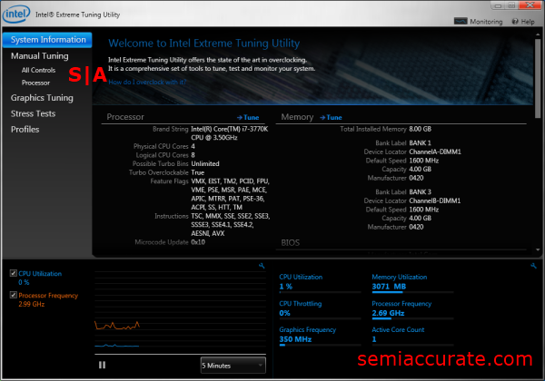 Intel Extreme Tuning Utility Main Page Overclocking Intels HD 4000