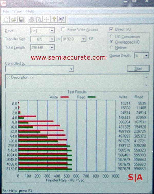 Corsair Neutron GTX benchmark