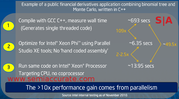 Xeon Phi and code run times