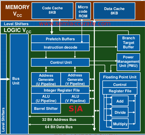 Claremony HC24 Intel explains Claremont, the near threshold solar Pentium