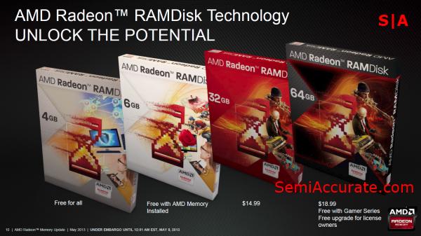 Amd Radeon Ramdisk - фото 7