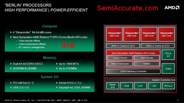AMD Berlin Block Diagram