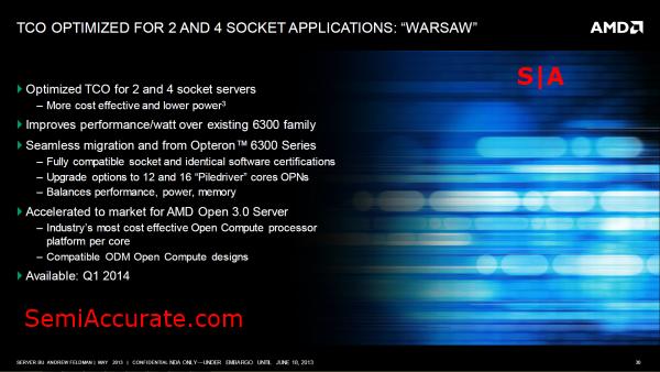 AMD Warsaw Slide