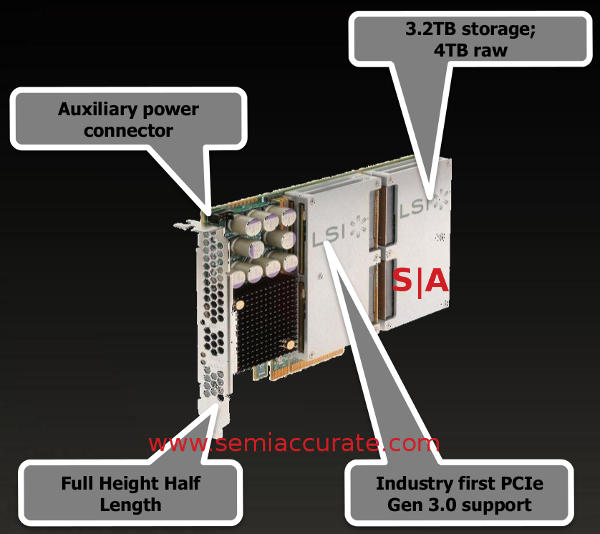 LSI 4TB PCIe3 WarpDrive flash array