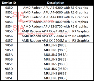 Mullins 300x259 A glimpse of future AMD graphics offerings