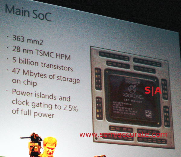 XBox One SoC from Hot Chips 25