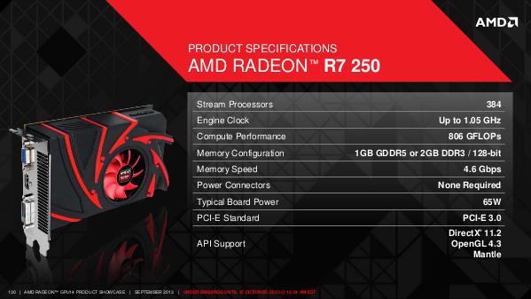 AMD's R7 250 GPU specs