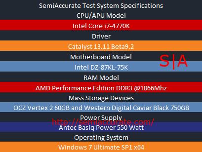 Test System 290X mod