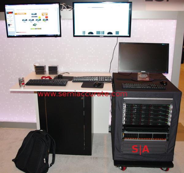 LSI 4-way Syncro demo