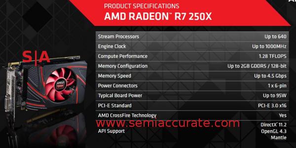 AMD R7 250X GPU specs