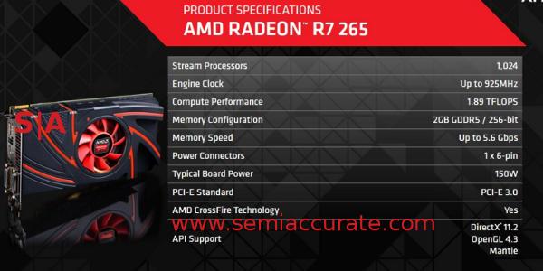 AMD R7 265 GPU specs