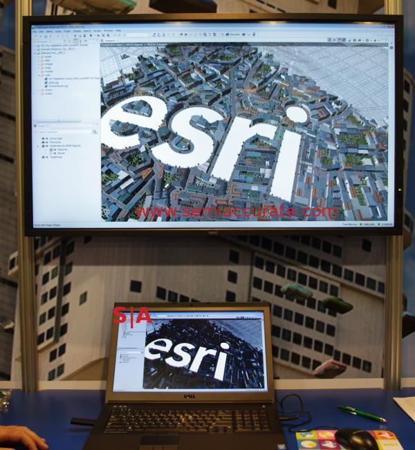 ESRI Cityengine tools set