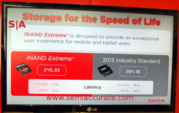 Sandisk iNAND latency demo