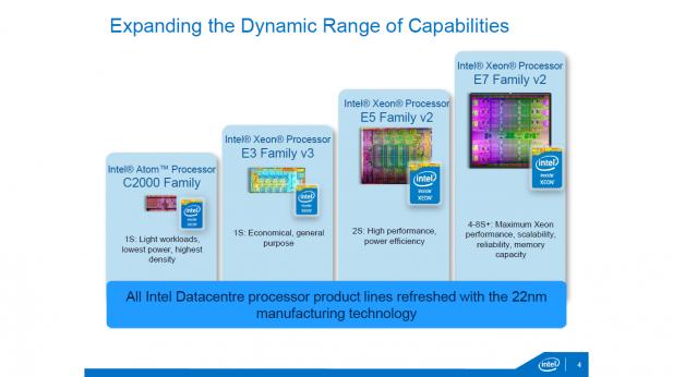 Intel server lineup