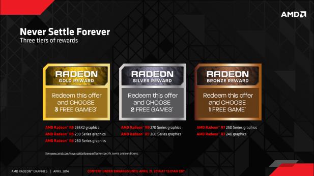 Radeon rewards tiers