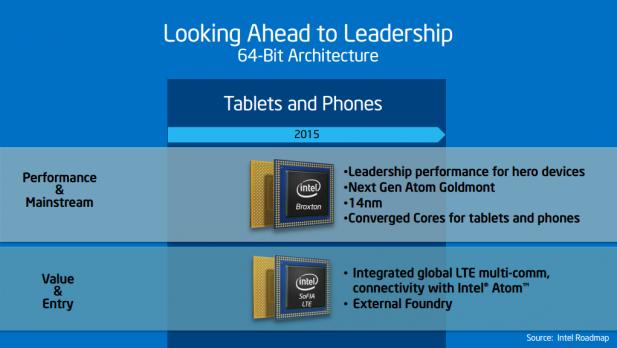 Intel soFIA LTE