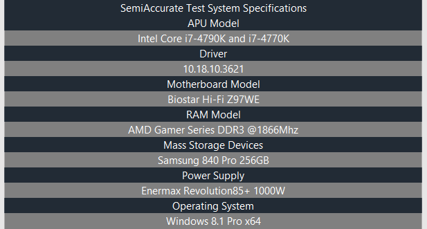 Intel Devil's Canyon Test Settings