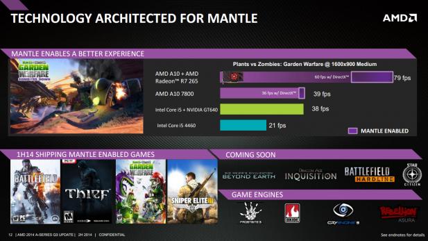 AMD APU Mantle