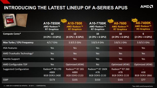 AMD APU Lineup 2014 July