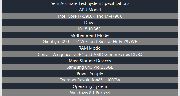 Haswell-E test bench