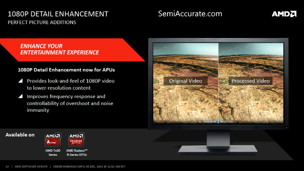 AMD 1080P Detail Enhancement