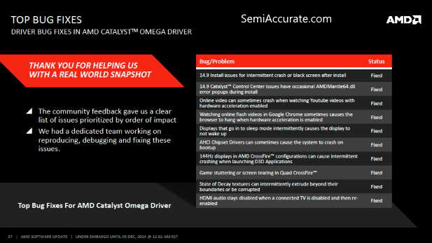 AMD Cataylst Omega Bug Fixes