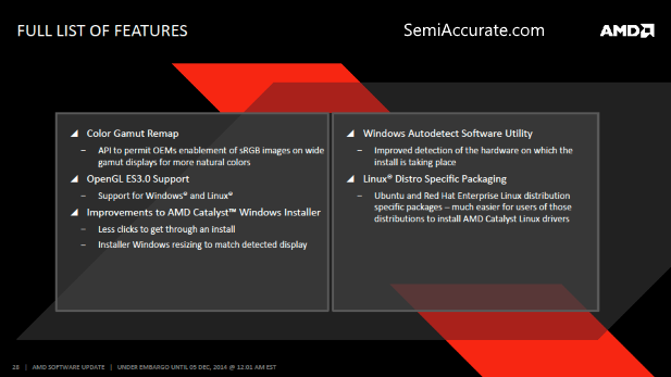 AMD Cataylst Omega Features List 3