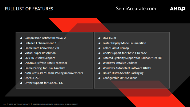AMD Cataylst Omega Features List