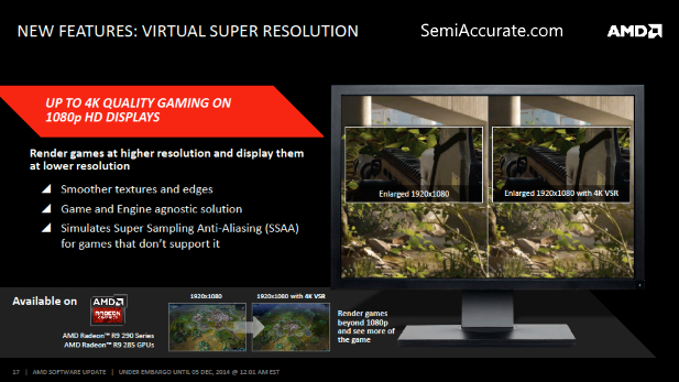 AMD Virtual Super Resolution