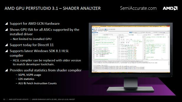 AMD GPU Perf Shader
