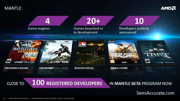 AMD Gaming Evolved Mantle