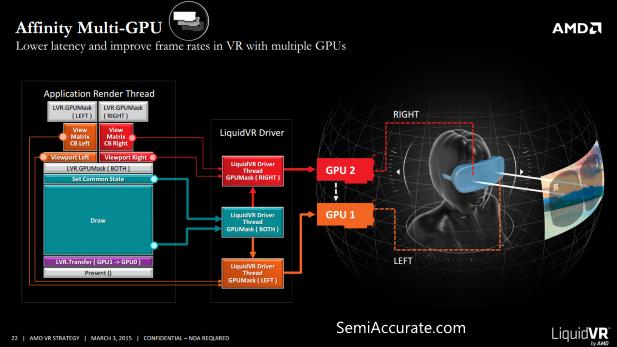 Affinity Multi-GPU