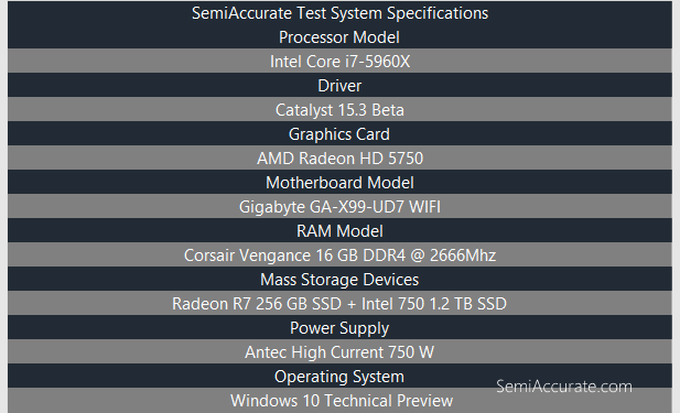 Test system 2
