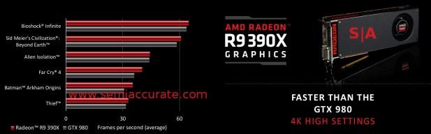 AMD 300 series benchmarks at 4K