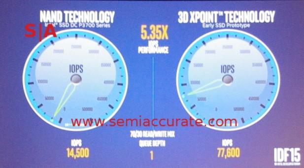 Intel Crosspoint SSD demo