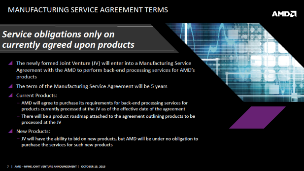 AMD JV 5 Year Contract