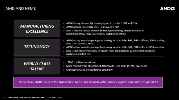 AMD JV Combined Assets
