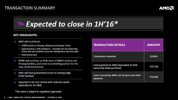 AMD JV Money