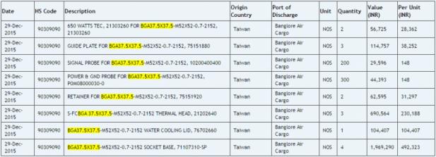 Nvidia Pascal shipping manifest