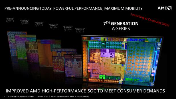 7th Generation AMD A-Series Processors Pre-Announce Press Deck