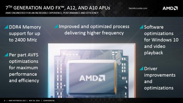 AMD Bristol Ridge New Stuff