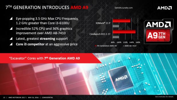 AMD Stoney Ridge A9