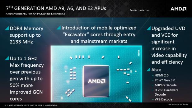 AMD Stoney Ridge New Stuff