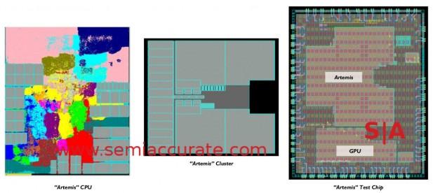ARM 10nm TSMC Artemis test chip diagrams