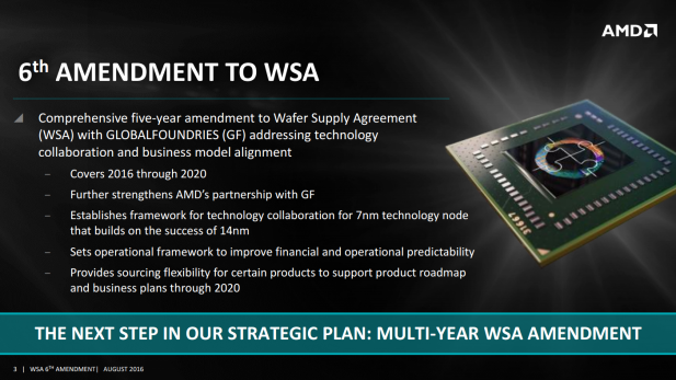 AMD WSA 2016 Supply
