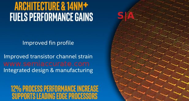 Intel 2nd generation 14nm process slide