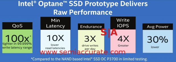 Intel IDF 2016 Xpoint spec claim